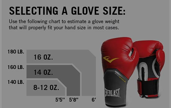 Boxing Gloves Size Guide